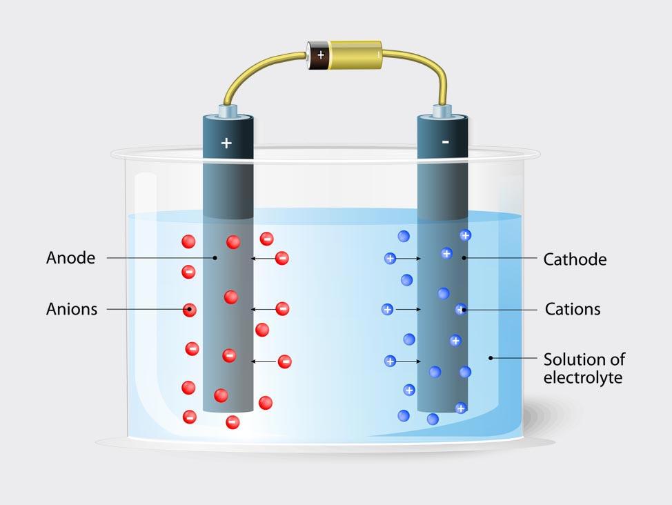 Elektrolytische Präparation
