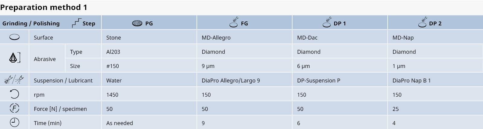 1m LOKIH /Électrodes /à Fil avec pour Acier Inoxydable et Alliage Aciers Stainless Wig//Tig Soudage308 diam/ètre 1,6 mm Poids 1 kg Longueur