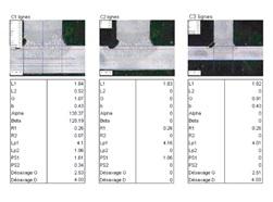 WeldingExpert 測定システムの管理