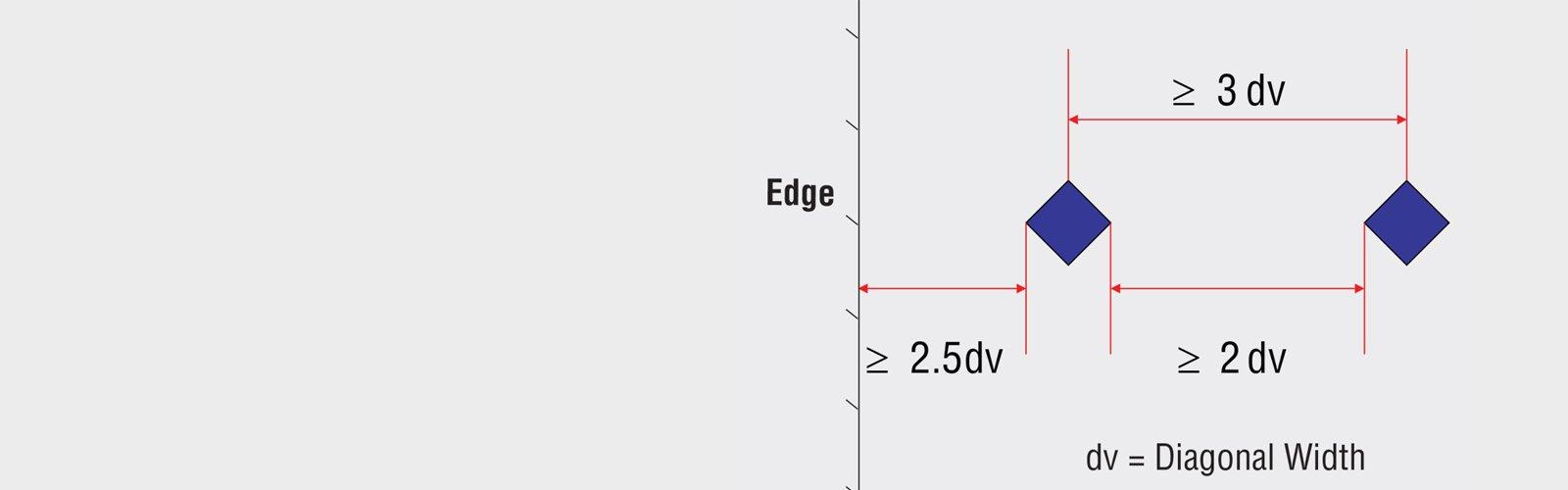 硬度测试压痕间距