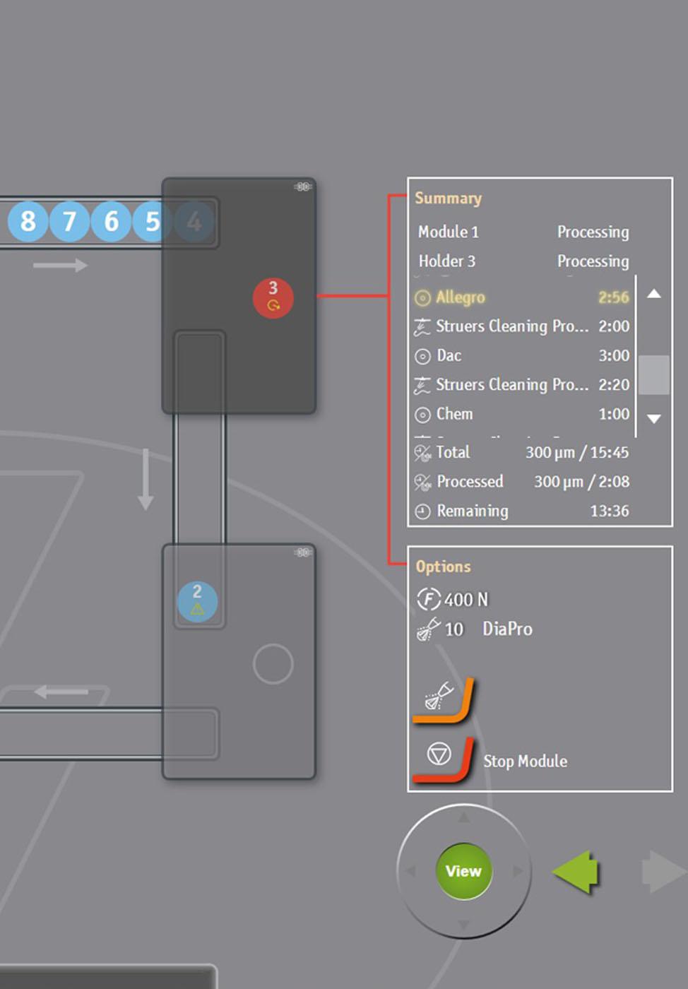MAPS-2 queue control